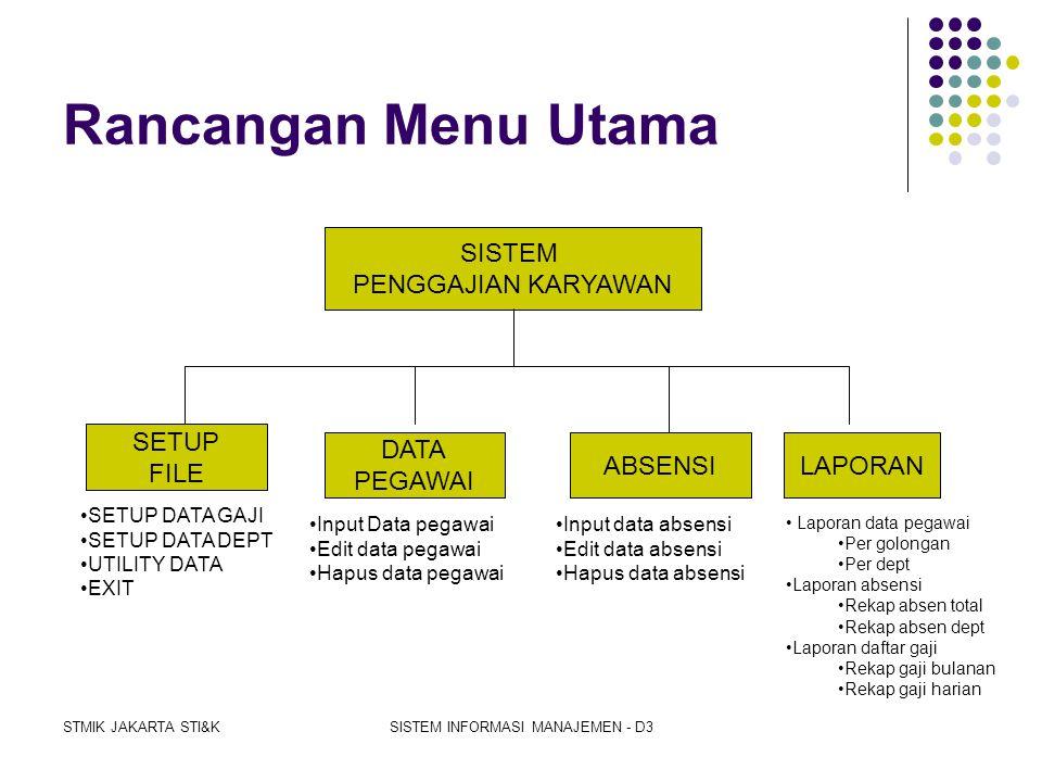 STMIK JAKARTA STI&KSISTEM INFORMASI MANAJEMEN - D3 DFD sistem penggajian Proses Absensi 1.0 Laporan absensi absen pegawai Proses Buat Gaji 2.0 Proses