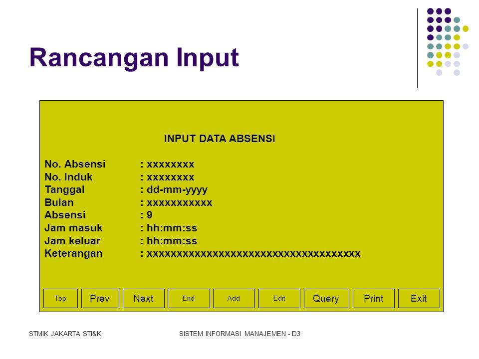 STMIK JAKARTA STI&KSISTEM INFORMASI MANAJEMEN - D3 Rancangan Input FORMULIR INPUT DATA KARYAWAN No. Induk : xxxxxxxx Nama : xxxxxxxxxxxxxxxxxxxxxxxxxx