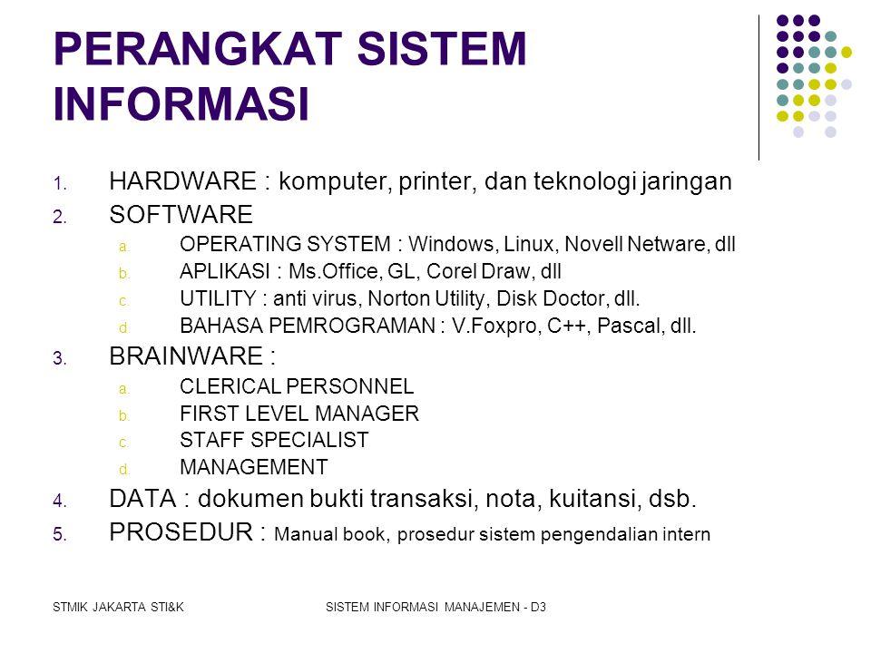 STMIK JAKARTA STI&KSISTEM INFORMASI MANAJEMEN - D3 Rancangan Input INPUT DATA ABSENSI No. Absensi : xxxxxxxx No. Induk : xxxxxxxx Tanggal: dd-mm-yyyy