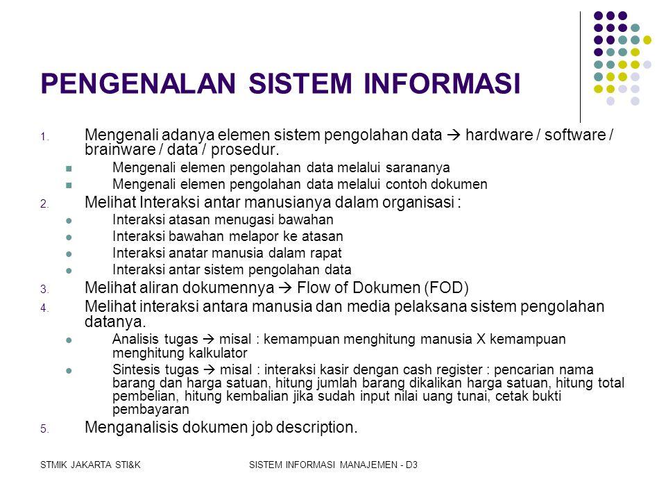 STMIK JAKARTA STI&KSISTEM INFORMASI MANAJEMEN - D3 KOMPONEN SISTEM INFORMASI TEHNOLOGIDATABASECONTROL INPUTMODELOUTPUT