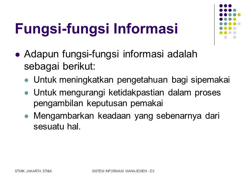 """STMIK JAKARTA STI&KSISTEM INFORMASI MANAJEMEN - D3 KONSEP DASAR INFORMASI  Raymond Mcleod menyatakan tentang informasi sebagai berikut; """"Informasi ad"""