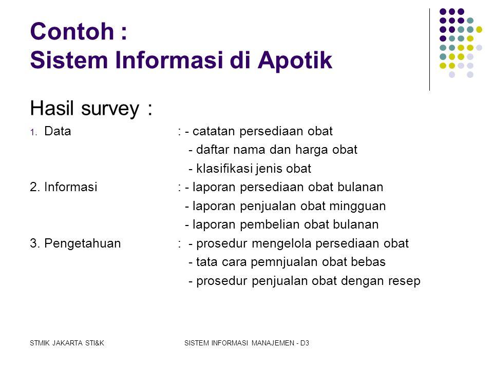 STMIK JAKARTA STI&KSISTEM INFORMASI MANAJEMEN - D3 Sistem Informasi Apotik  Elemen Sistem Pengolahan Data :  Cash register di kasir  Buku pencatata
