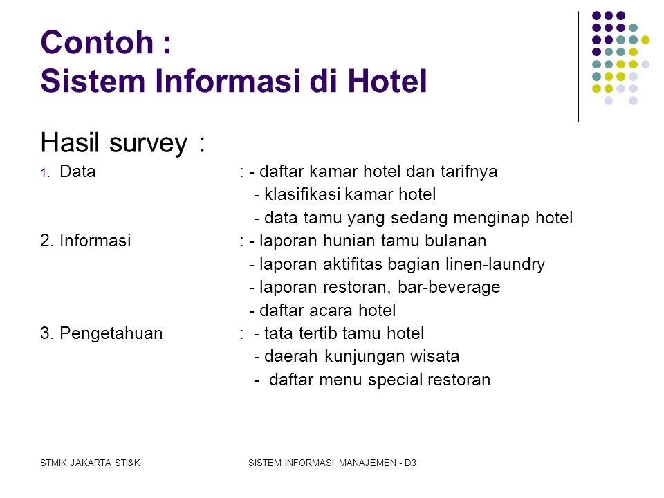 STMIK JAKARTA STI&KSISTEM INFORMASI MANAJEMEN - D3 Contoh : Sistem Informasi di Apotik Hasil survey : 1. Data: - catatan persediaan obat - daftar nama