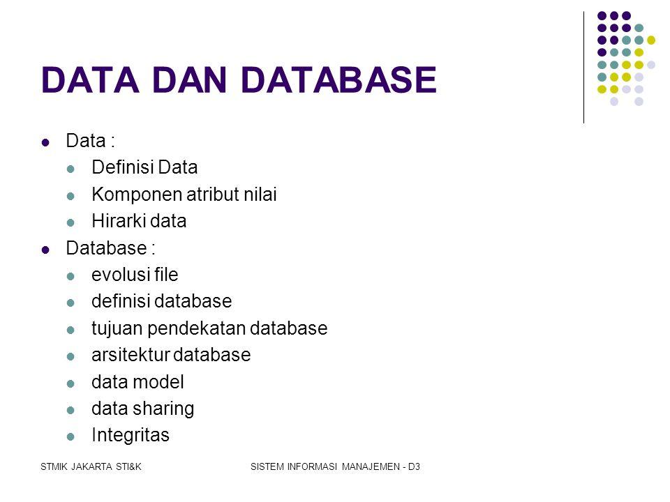 STMIK JAKARTA STI&KSISTEM INFORMASI MANAJEMEN - D3 Fungsi-fungsi Informasi  Adapun fungsi-fungsi informasi adalah sebagai berikut:  Untuk meningkatk