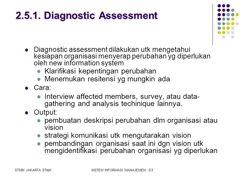 STMIK JAKARTA STI&KSISTEM INFORMASI MANAJEMEN - D3 2.5. IMPLEMENTING THE ORGANIZATIONAL CHANGE  System failures umumnya diakibatkan oleh tidak dipers