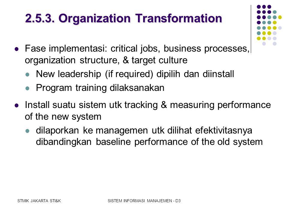 STMIK JAKARTA STI&KSISTEM INFORMASI MANAJEMEN - D3 2.5.2. Organization Redesign  Identifikasi perubahan diikuti dgn penetapan strategi, terutama bila