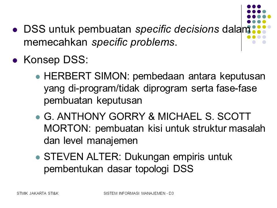 STMIK JAKARTA STI&KSISTEM INFORMASI MANAJEMEN - D3 DSS (Decision Support Systems) a.PEMBUATAN KEPUTUSAN b.KONSEP DSS c.TUJUAN DSS d.MODEL DSS e.CARA P