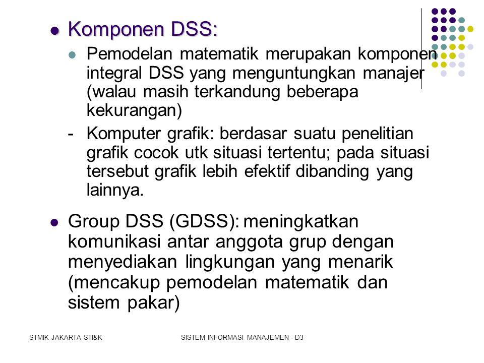 STMIK JAKARTA STI&KSISTEM INFORMASI MANAJEMEN - D3  DSS dikhususkan untuk mendukung manajer:  memecahkan masalah semi terstruktur,  lebih mementing