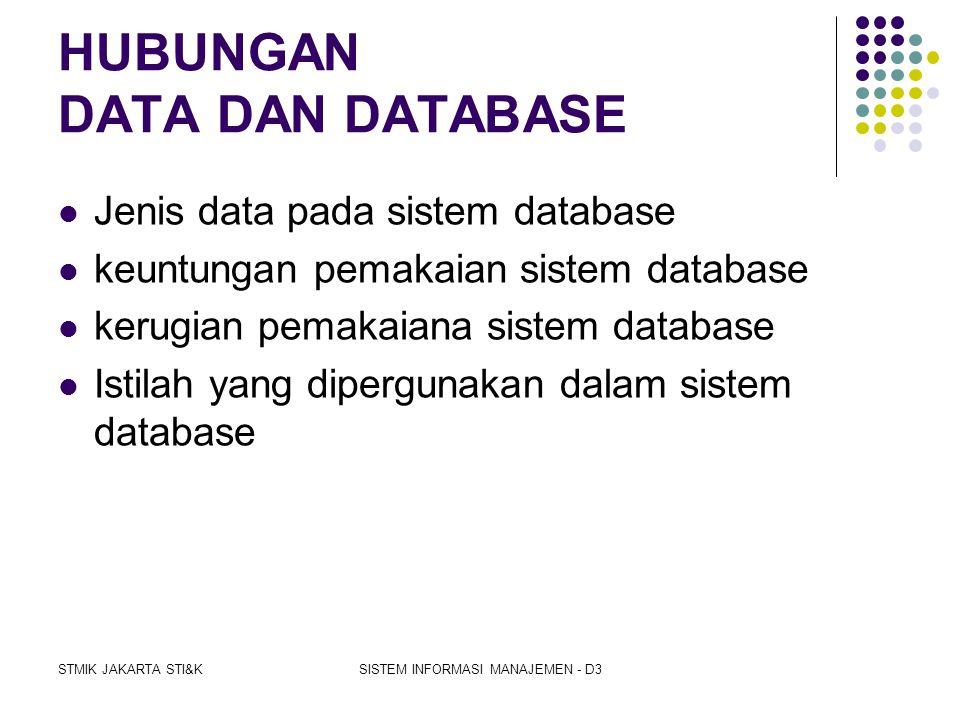 STMIK JAKARTA STI&KSISTEM INFORMASI MANAJEMEN - D3 DATA  Sekumpulan fakta, bilangan, angka dan simbol yang dibentuk dan diolah menjadi informasi (Sco
