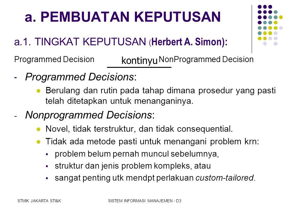 STMIK JAKARTA STI&KSISTEM INFORMASI MANAJEMEN - D3  Komponen DSS:  Pemodelan matematik merupakan komponen integral DSS yang menguntungkan manajer (w