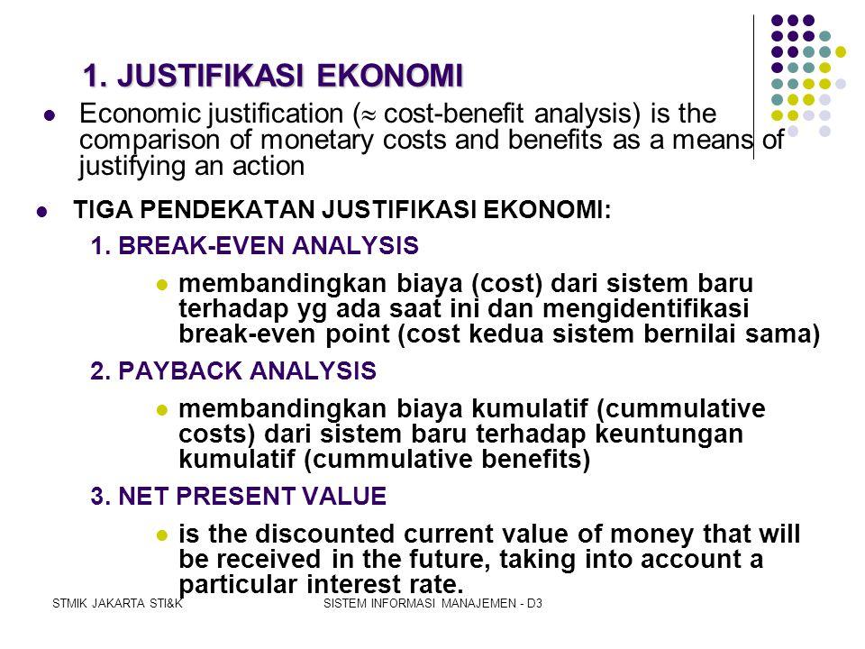 STMIK JAKARTA STI&KSISTEM INFORMASI MANAJEMEN - D3 ISYU & TREND SISTEM INFORMASI 1.JUSTIFIKASI EKONOMI 2.JUSTIFIKASI NON EKONOMI 3.PENINGKATAN PENTING