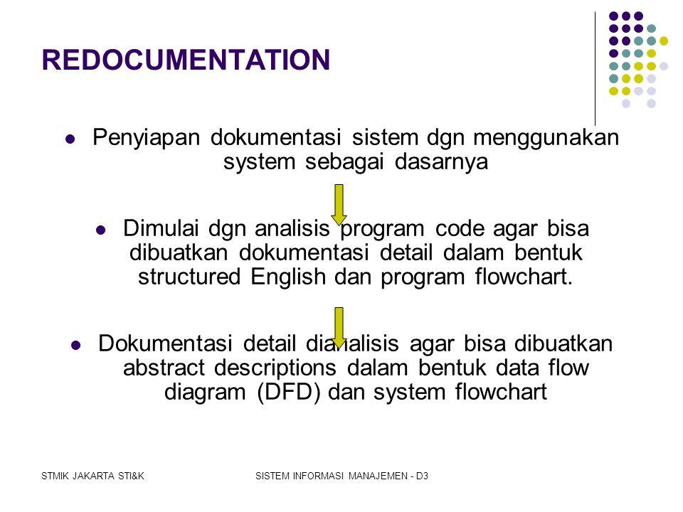STMIK JAKARTA STI&KSISTEM INFORMASI MANAJEMEN - D3 a. REVERSE ENGINEERING  Terkait dengan business intelligence  membeli sampel dari produk pesaing