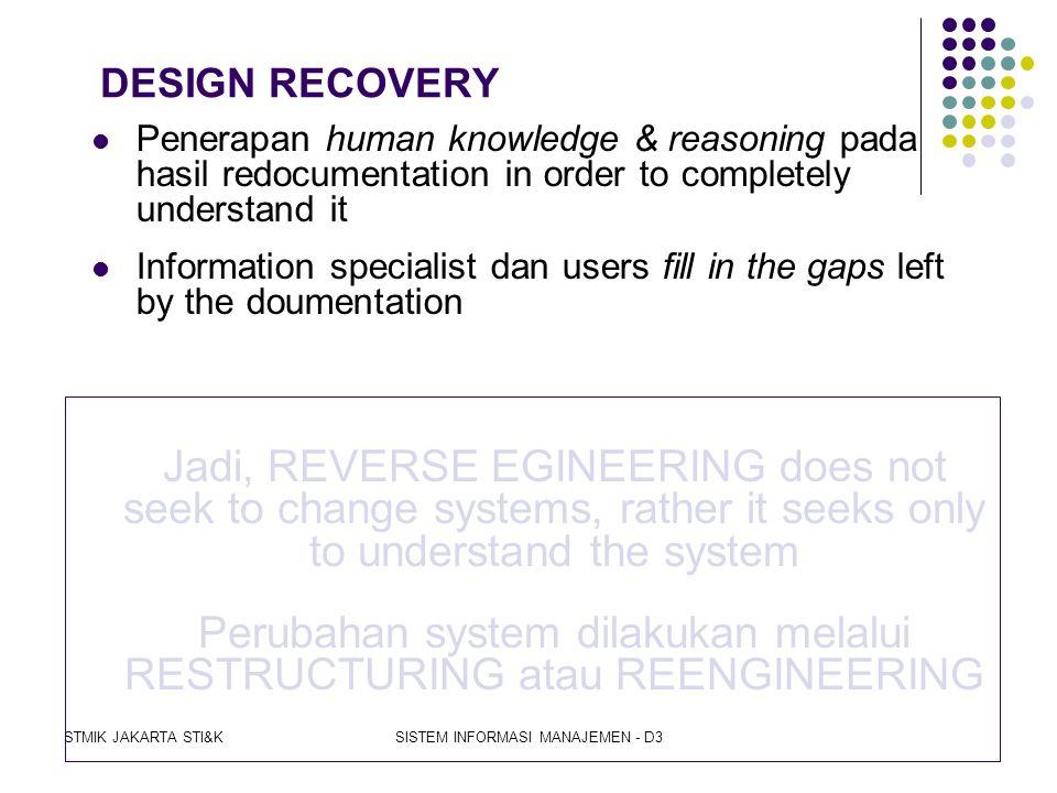 STMIK JAKARTA STI&KSISTEM INFORMASI MANAJEMEN - D3 REDOCUMENTATION  Penyiapan dokumentasi sistem dgn menggunakan system sebagai dasarnya  Dimulai dg
