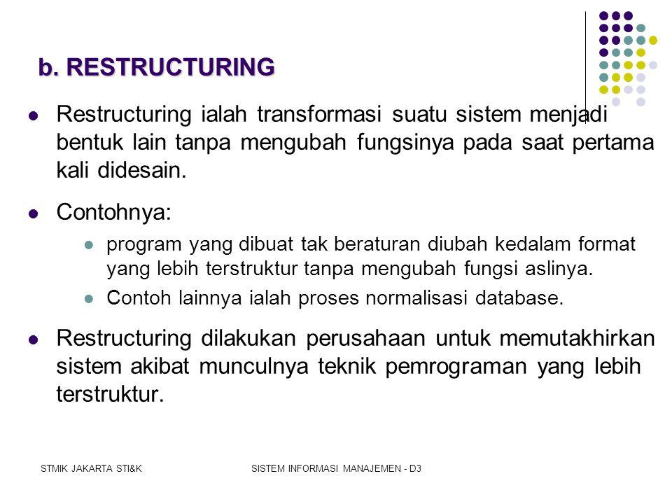 STMIK JAKARTA STI&KSISTEM INFORMASI MANAJEMEN - D3 DESIGN RECOVERY Jadi, REVERSE EGINEERING does not seek to change systems, rather it seeks only to u