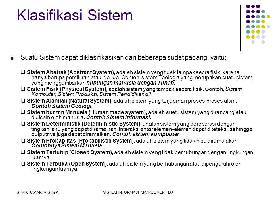 STMIK JAKARTA STI&KSISTEM INFORMASI MANAJEMEN - D3 DBMS (Database Management Systems)  Definisi DBMS  Bahasa dalam DBMS  Fungsi DBMS  Komponen DBM