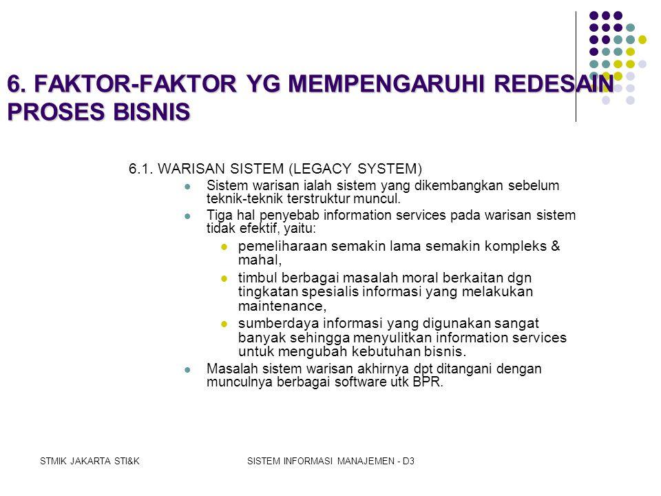 STMIK JAKARTA STI&KSISTEM INFORMASI MANAJEMEN - D3  Kuadran kiri bawah menunjukkan bahwa bila kualitas fungsional dan teknis keduanya tidak baik maka
