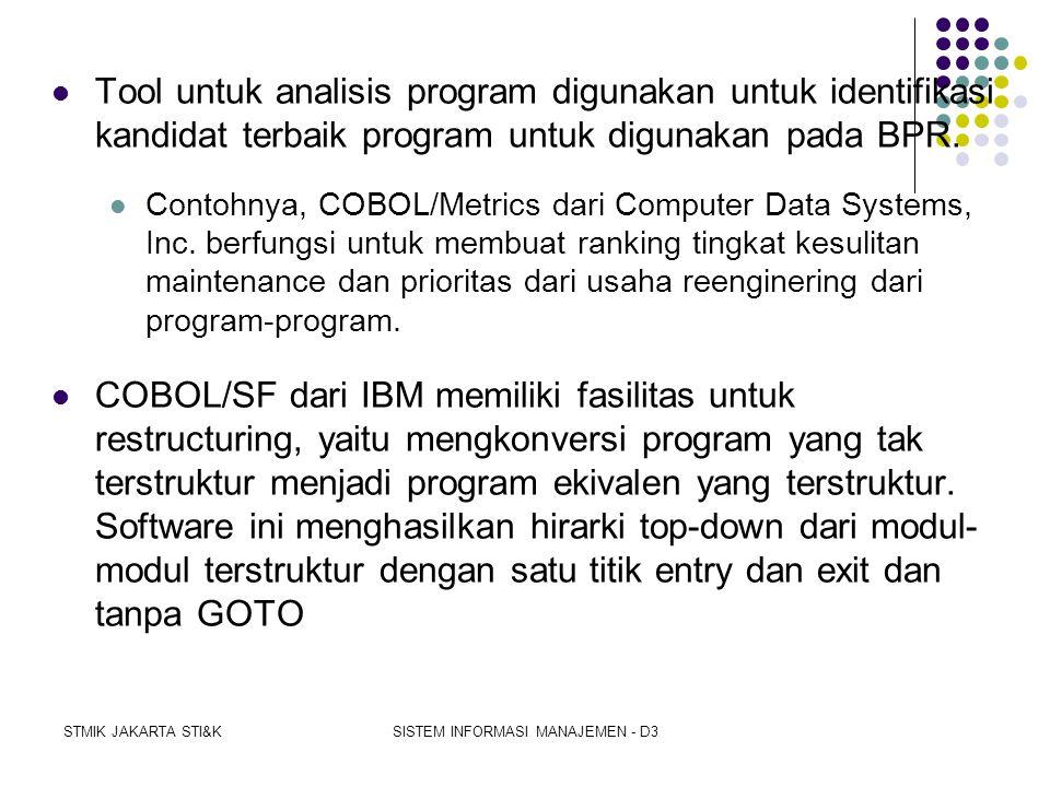 STMIK JAKARTA STI&KSISTEM INFORMASI MANAJEMEN - D3 6. FAKTOR-FAKTOR YG MEMPENGARUHI REDESAIN PROSES BISNIS 6.1. WARISAN SISTEM (LEGACY SYSTEM)  Siste