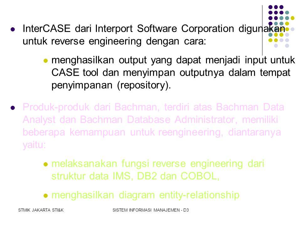 STMIK JAKARTA STI&KSISTEM INFORMASI MANAJEMEN - D3  Tool untuk analisis program digunakan untuk identifikasi kandidat terbaik program untuk digunakan