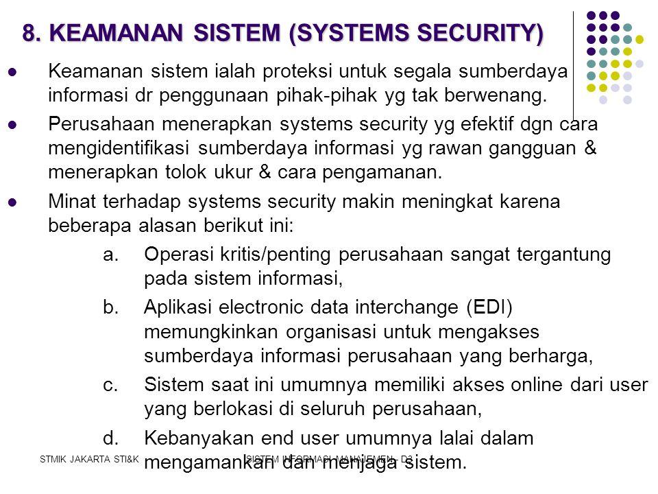 "STMIK JAKARTA STI&KSISTEM INFORMASI MANAJEMEN - D3 7. ""SAFEGUARDING"" SUMBERDAYA INFORMASI Perusahaan mengatasi kriminalitas komputer dengan menerapkan"