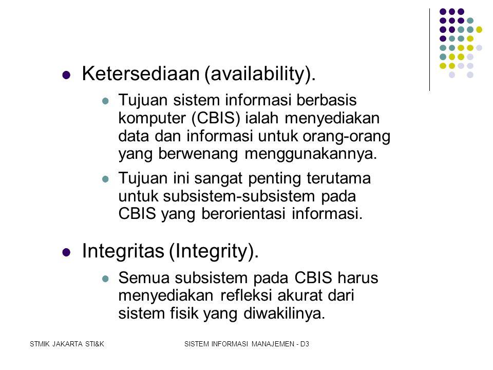STMIK JAKARTA STI&KSISTEM INFORMASI MANAJEMEN - D3 8.1. TUJUAN KEAMANAN  Systems security diarahkan untuk mencapai tiga tujuan utama, yaitu kerahasia