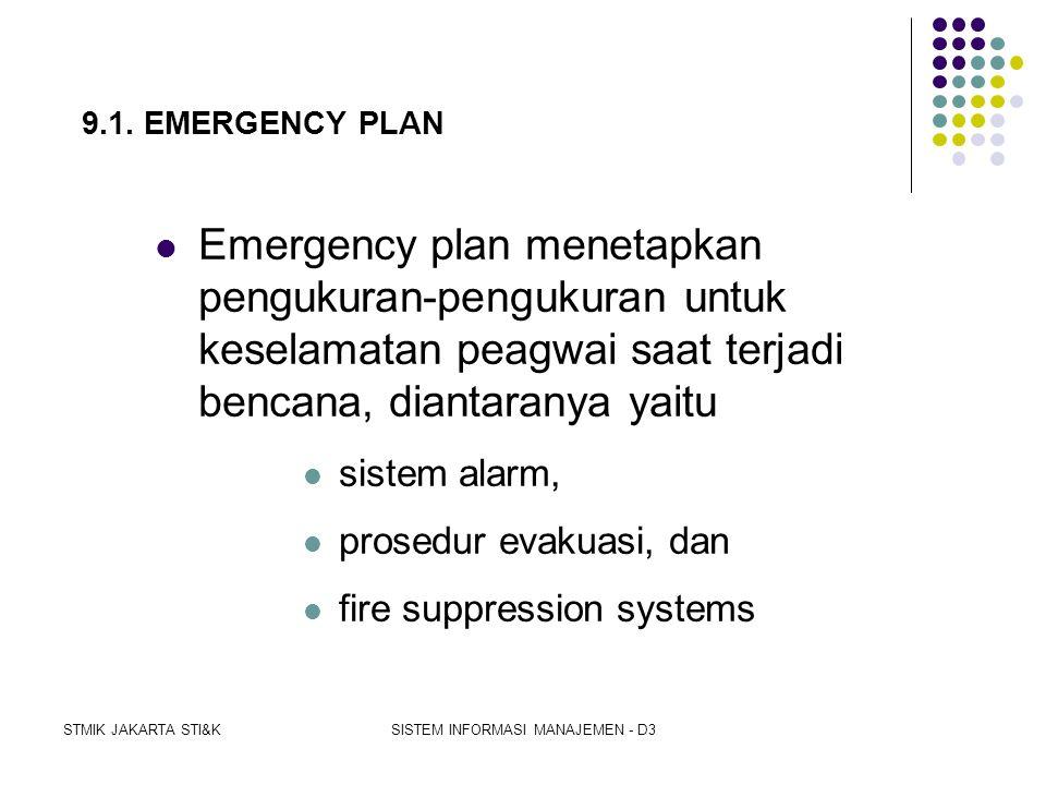 STMIK JAKARTA STI&KSISTEM INFORMASI MANAJEMEN - D3 9. CONTINGENCY PLAN  Operasi komputer yang tidak terganggu oleh kriminal komputer atau bencana ala