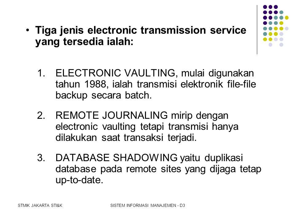 STMIK JAKARTA STI&KSISTEM INFORMASI MANAJEMEN - D3 9.3. VITAL RECORDS PLAN  Record-record vital perusahaan ialah dokumentasi tercetak, microform, dan