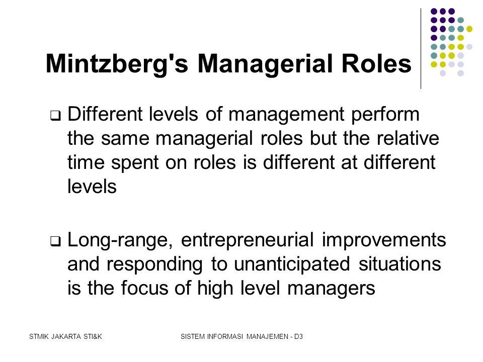 STMIK JAKARTA STI&KSISTEM INFORMASI MANAJEMEN - D3 What Do Executives Do? - Definition of Executive  Executive manager on the upper level of the orga