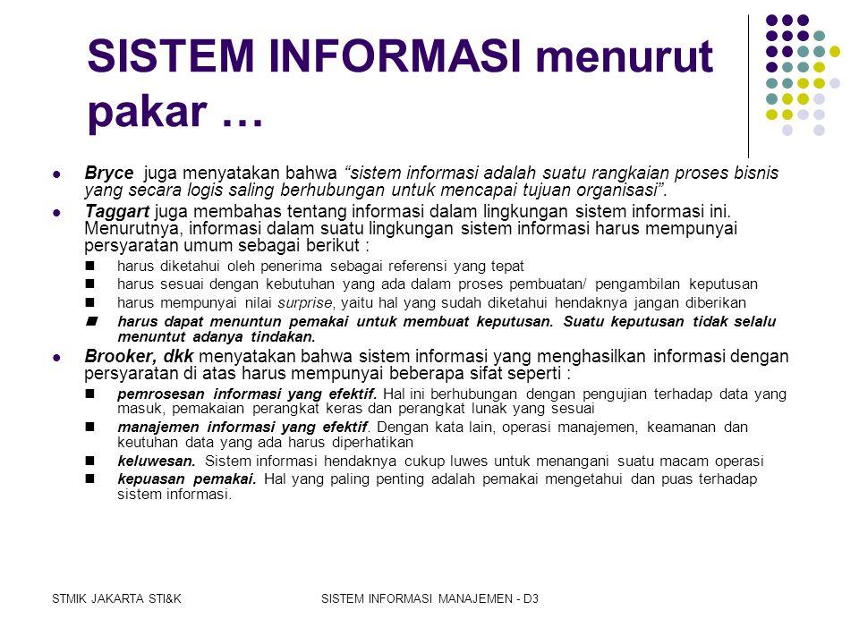 STMIK JAKARTA STI&KSISTEM INFORMASI MANAJEMEN - D3 SISTEM INFORMASI menurut pakar …  Mcleod (1992) mengemukan pendapat mengenai sistem informasi yait