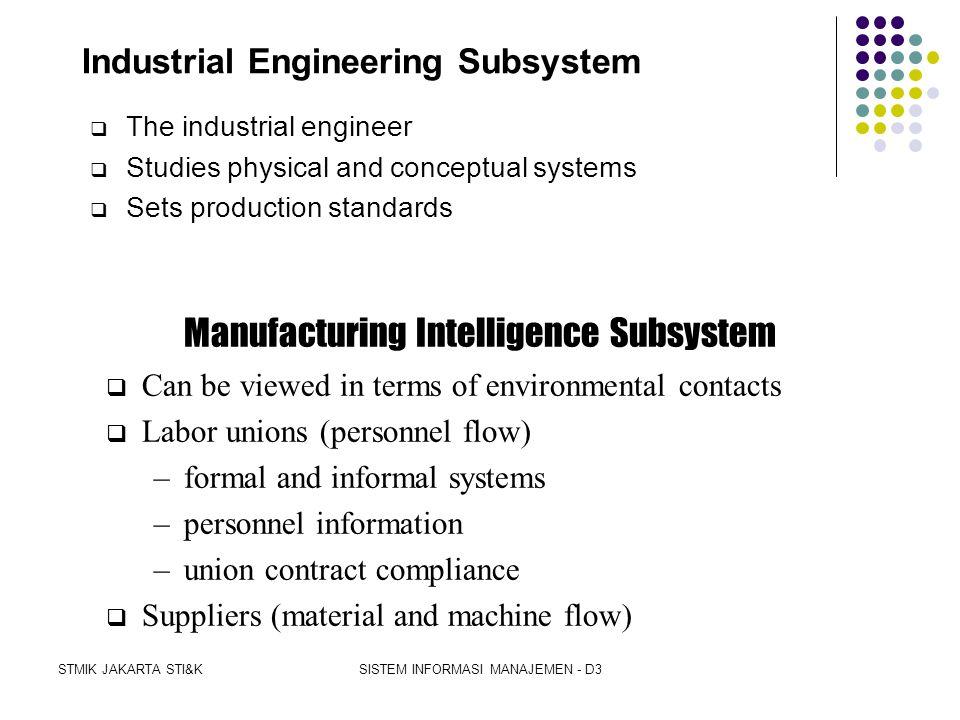 STMIK JAKARTA STI&KSISTEM INFORMASI MANAJEMEN - D3 DATABASEDATABASE Accounting information system Industrial engineering system Manufacturing intellig