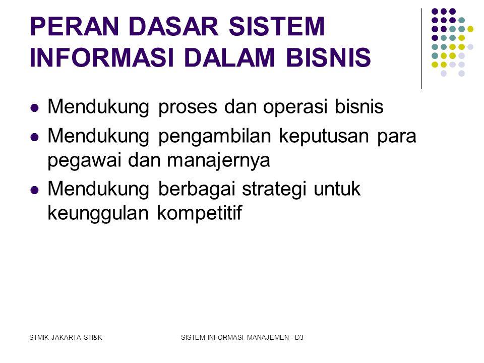 STMIK JAKARTA STI&KSISTEM INFORMASI MANAJEMEN - D3 Komponen Sistem Informasi.  Sistem Informasi terdiri dari komponen-komponen yang disebut dengan bl