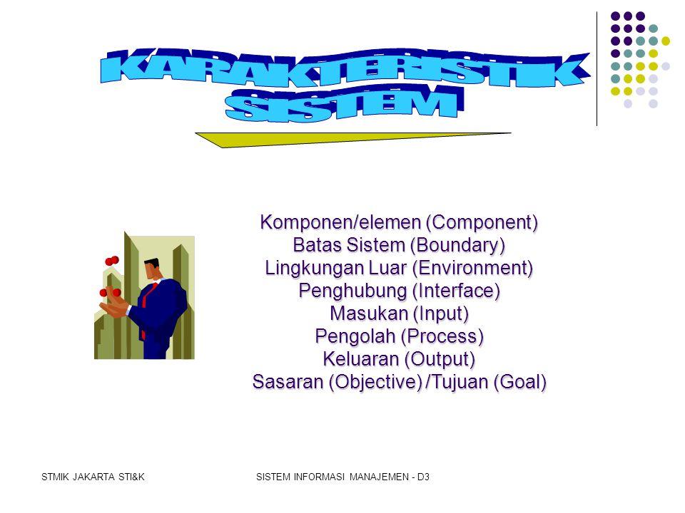 """STMIK JAKARTA STI&KSISTEM INFORMASI MANAJEMEN - D3 Definisi : """"Sekumpulan Unsur/ elemen yang saling berkaitan dan saling mempengaruhi dalam melakukan"""