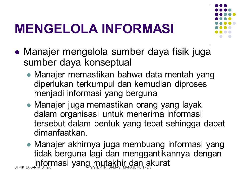 STMIK JAKARTA STI&KSISTEM INFORMASI MANAJEMEN - D3 SUMBER DAYA Manajer mengelola sumber daya sbb :  Man (Manusia)  Money (Uang)  Material (Bahan ba
