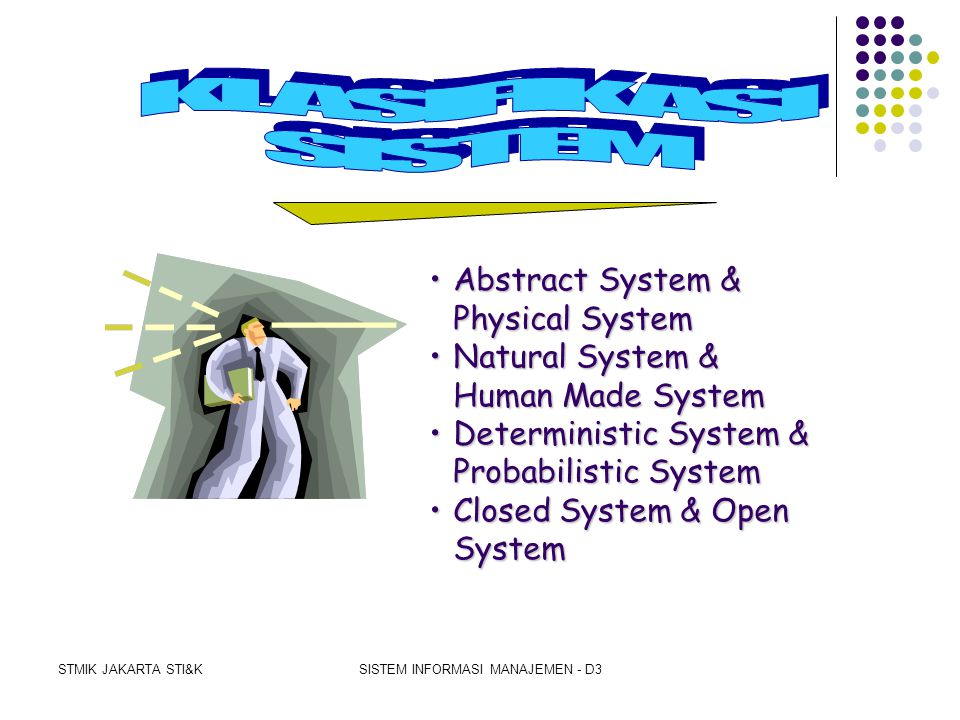 STMIK JAKARTA STI&KSISTEM INFORMASI MANAJEMEN - D3 •Abstract System & Physical System •Natural System & Human Made System •Deterministic System & Probabilistic System •Closed System & Open System