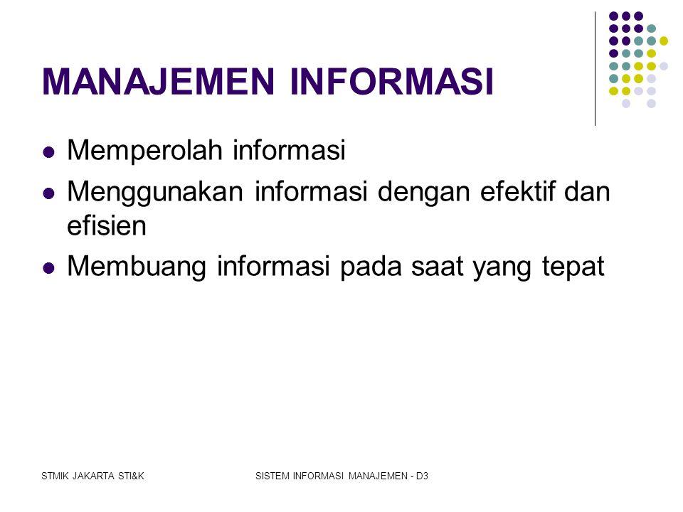 STMIK JAKARTA STI&KSISTEM INFORMASI MANAJEMEN - D3 MENGELOLA INFORMASI  Manajer mengelola sumber daya fisik juga sumber daya konseptual  Manajer mem