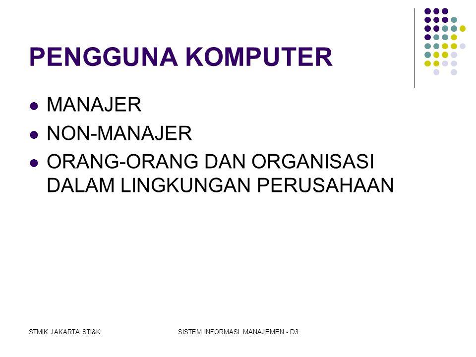 STMIK JAKARTA STI&KSISTEM INFORMASI MANAJEMEN - D3 PERHATIAN MANAJEMEN INFORMASI  Kompleksitas kegiatan bisnis yang meningkat :  Pengaruh ekonomi in