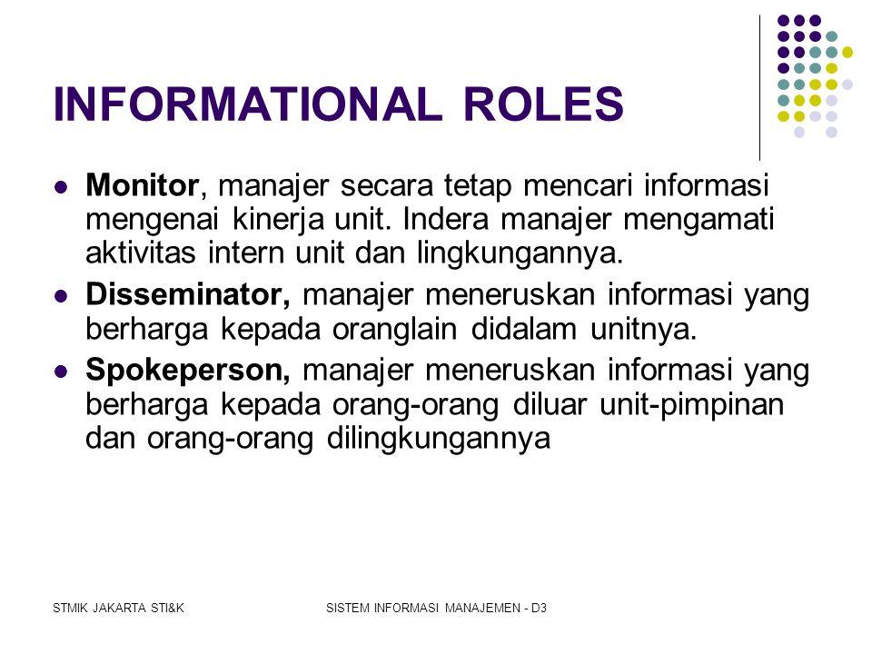STMIK JAKARTA STI&KSISTEM INFORMASI MANAJEMEN - D3 INTERPERSONAL ROLES  Figurehead, manajer melaksanakan tugas-tugas seremonial, seperti mendampingi
