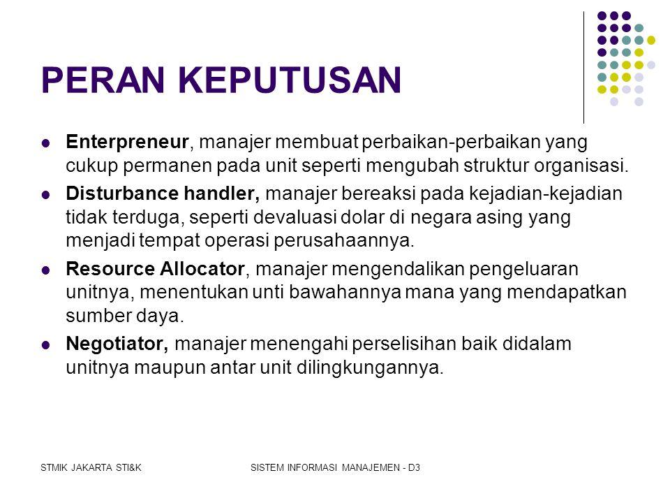 STMIK JAKARTA STI&KSISTEM INFORMASI MANAJEMEN - D3 INFORMATIONAL ROLES  Monitor, manajer secara tetap mencari informasi mengenai kinerja unit. Indera