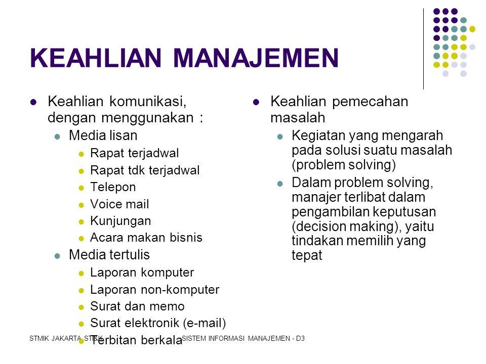 STMIK JAKARTA STI&KSISTEM INFORMASI MANAJEMEN - D3 PERAN KEPUTUSAN  Enterpreneur, manajer membuat perbaikan-perbaikan yang cukup permanen pada unit s