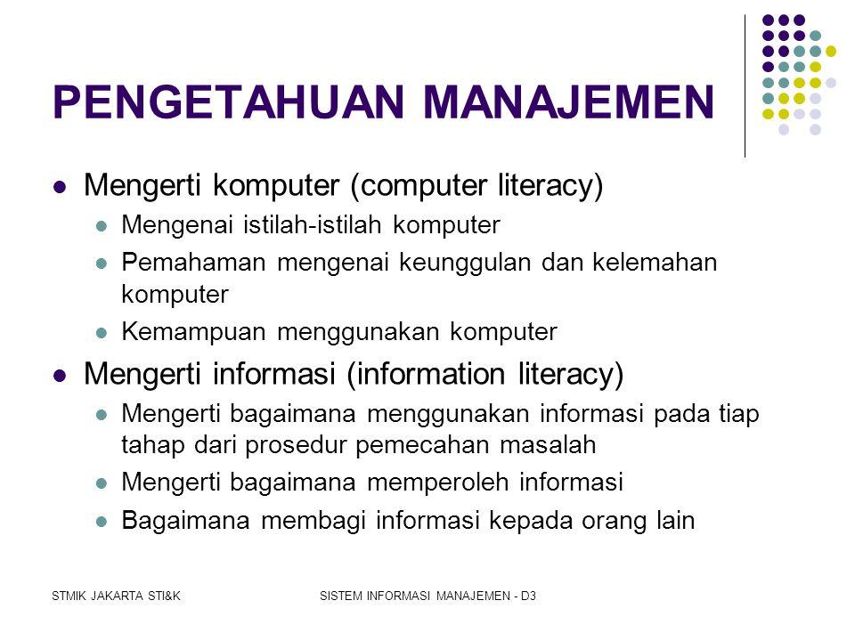 STMIK JAKARTA STI&KSISTEM INFORMASI MANAJEMEN - D3 KEAHLIAN MANAJEMEN  Keahlian komunikasi, dengan menggunakan :  Media lisan  Rapat terjadwal  Ra