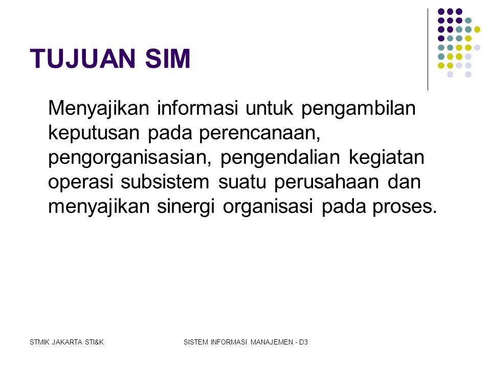 STMIK JAKARTA STI&KSISTEM INFORMASI MANAJEMEN - D3 PANDANGAN SISTEM 1. Mencegah manajer tersesat dalam kompleksitas struktur organisasi dan rincian pe
