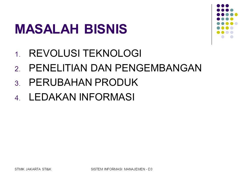 STMIK JAKARTA STI&KSISTEM INFORMASI MANAJEMEN - D3 TUJUAN SIM Menyajikan informasi untuk pengambilan keputusan pada perencanaan, pengorganisasian, pen