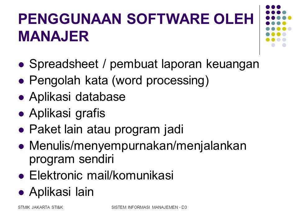 STMIK JAKARTA STI&KSISTEM INFORMASI MANAJEMEN - D3 PENGGUNAAN HARDWARE OLEH MANAJER  Stand alone personel computer (PC)  PC atau terminal lain, dihu