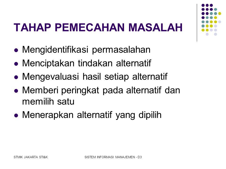 STMIK JAKARTA STI&KSISTEM INFORMASI MANAJEMEN - D3 PERAN-PERAN KEPUTUSAN (DECISION ROLES)  Resource allocator  Enterpreneur  Disturbance handler 