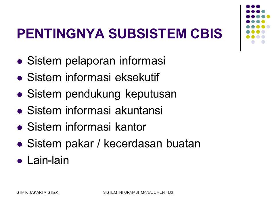 STMIK JAKARTA STI&KSISTEM INFORMASI MANAJEMEN - D3 TAHAP PEMECAHAN MASALAH  Mengidentifikasi permasalahan  Menciptakan tindakan alternatif  Mengeva