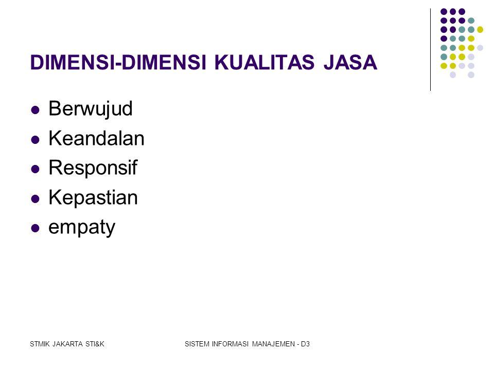 STMIK JAKARTA STI&KSISTEM INFORMASI MANAJEMEN - D3 DIMENSI KUALITAS PRODUK  Kinerja  Features  Keandalan  Kesesuaian  Daya tahan  Kemudahan perb