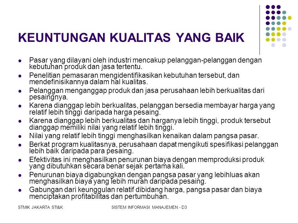 STMIK JAKARTA STI&KSISTEM INFORMASI MANAJEMEN - D3 KERUGIAN KUALITAS YANG BURUK  Kehilangan bisnis  Tuntutan hukum  Kehilangan produktivitas  biay