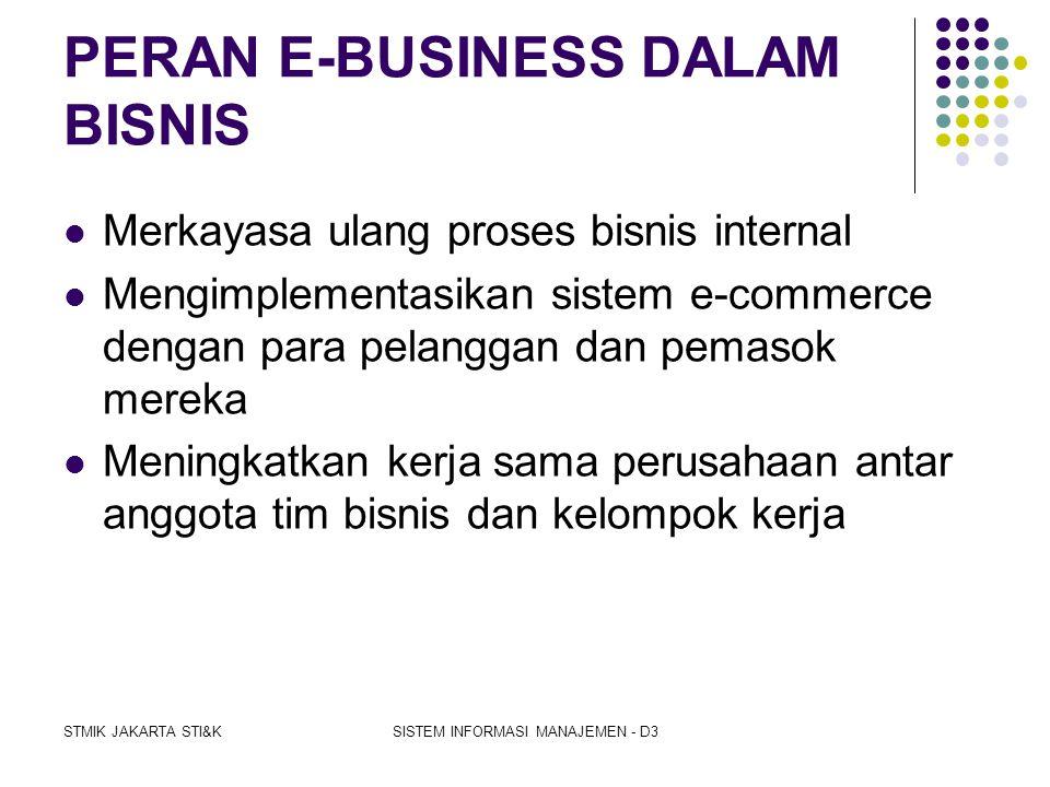 STMIK JAKARTA STI&KSISTEM INFORMASI MANAJEMEN - D3 Internet dan jaringan pendukung e-business  E-commerce, kerjasama usaha dalam sebuah perusahaan de