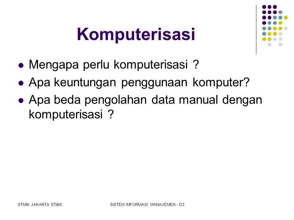 STMIK JAKARTA STI&KSISTEM INFORMASI MANAJEMEN - D3 PERAN E-BUSINESS DALAM BISNIS  Merkayasa ulang proses bisnis internal  Mengimplementasikan sistem