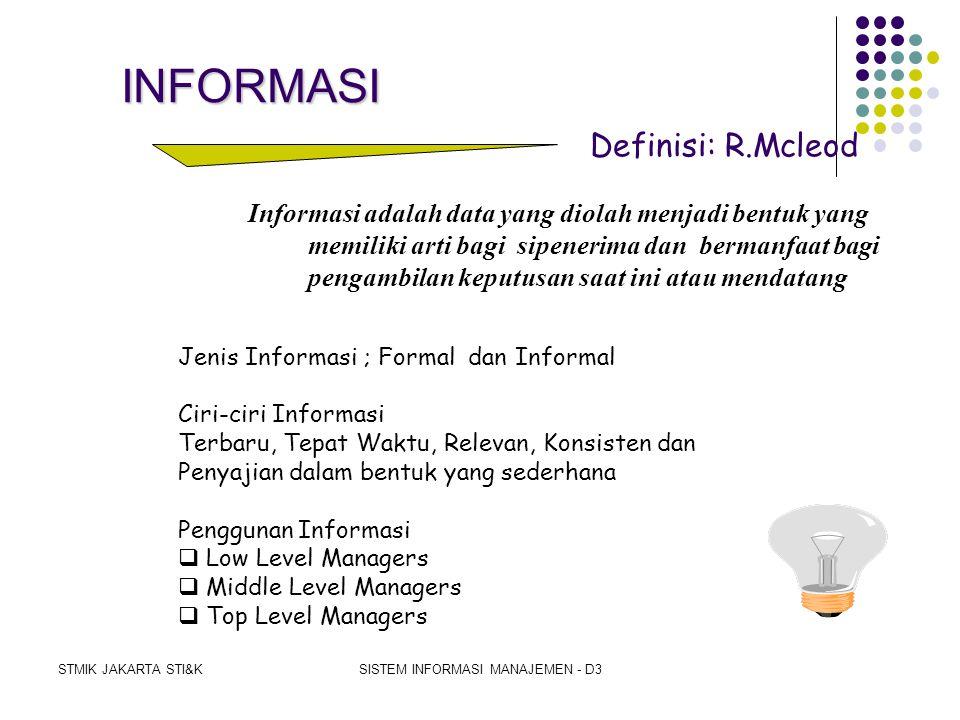 STMIK JAKARTA STI&KSISTEM INFORMASI MANAJEMEN - D3 Hubungan Hardware, Software, Brainware Computer Hardware System Software Application Software Brain