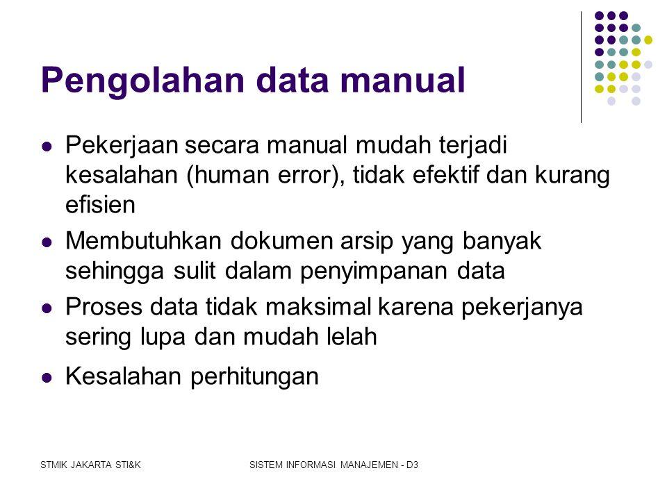 STMIK JAKARTA STI&KSISTEM INFORMASI MANAJEMEN - D3 Apa keuntungan penggunaan komputer ?  Cepat, tepat dan akurat  Mudah dipertanggungjawabkan  Pros
